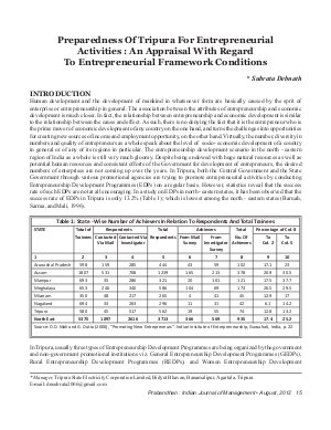 PIJM-Aug12-Article3-Preparedness Of Tripura For Entrepreneurial Activities: An Appraisal With Regard To Entrepreneurial Framework Conditions