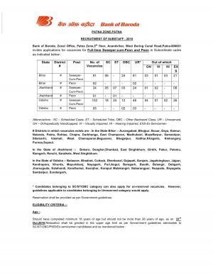Bank of Baroda Recruitment 2016, Apply for 235 Subordinate Staff Posts