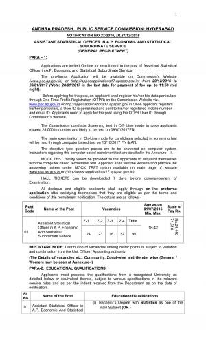 APPSC to Hire 95 Assistant Statistical Officers; Apply by 28 Jan