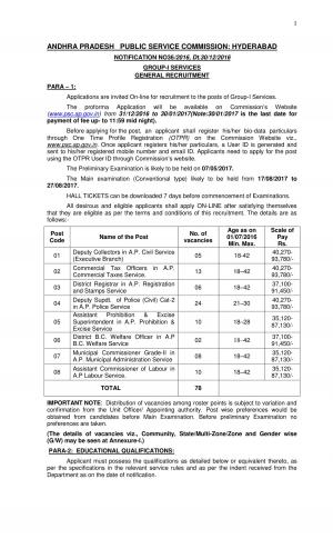 APPSC Deputy Collectors and Other Jobs Detailed Advertisement