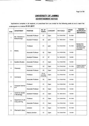 University of Jammu Recruitment 2017 for 100 Professor & Other Posts, Apply at jammuuniversity.in