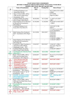 SSC Exam Revised Schedule 2017