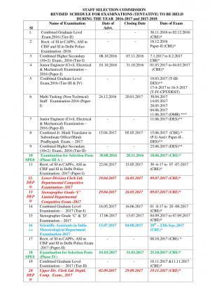 SSC CGL Exam 2017 Recruitment Notification Update