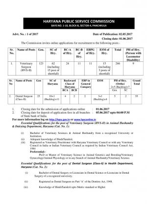 HPSC Recruitment 2017, Apply for 301 Veterinary and Dental Surgeon Posts