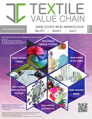 TEXTILE VALUE CHAIN