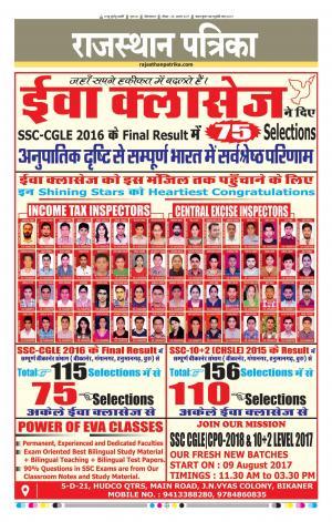 Hanumangarh City