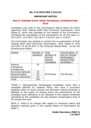 SSC to Conduct Re-Examination of MTS (Non-Technical) Exam 2016