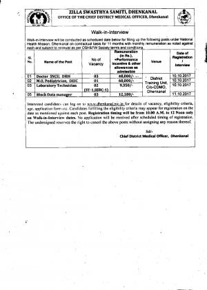 Zila Swasthya Samiti, Dhenkanal is Hiring for Medical Officer, Lab Technician and Other Posts