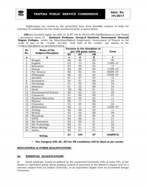 Sarkari Naukri for Assistant Professor: 182 Vacancies Notified, TPSC Recruitment 2017