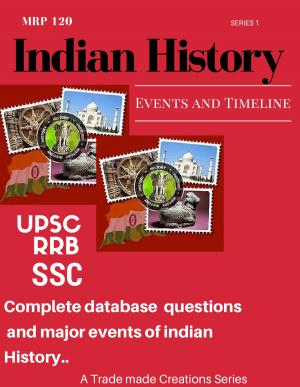 Indian History Events and Timeline - Read on ipad, iphone, smart phone and tablets.