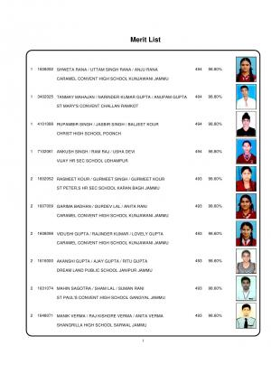 JKBOSE 10th Result 2016 Summer Season Toppers Merit List