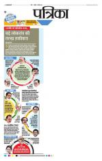 Patrika Indore - Read on ipad, iphone, smart phone and tablets.