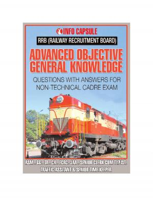 RRB Advanced Objective General Knowledge