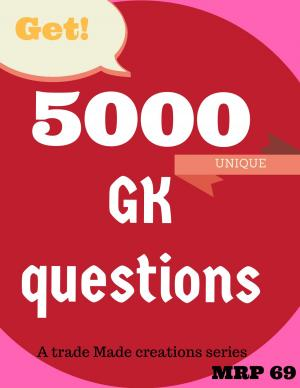 5000 GK Questions